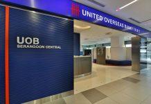 Vay mua nhà ngân hàng UOB